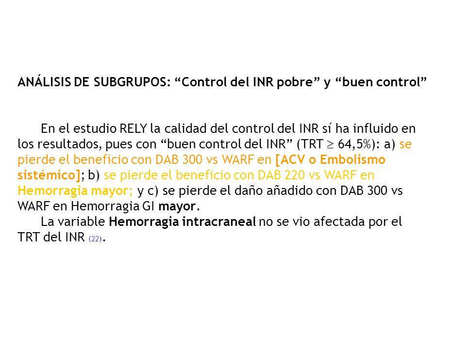 ANÁLISIS DE SUBGRUPOS: Control del INR pobre y buen control En el estudio RELY la calidad del control del INR sí ha influido en los resultados, pues con buen control del INR (TRT  64,5%): a) se pierde el beneficio con DAB 300 vs WARF en [ACV o Embolismo sistémico]; b) se pierde el beneficio con DAB 220 vs WARF en Hemorragia mayor; y c) se pierde el daño añadido con DAB 300 vs WARF en Hemorragia GI mayor.